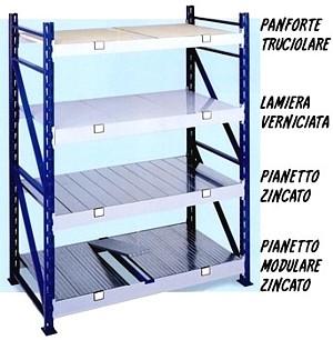 Scaffalature Metalliche Viterbo.Portapallet Lazio Scaffalatura Portapallet Struttura